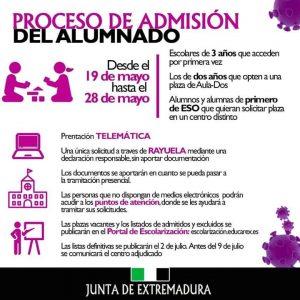 PROCESO DE ADMISIÓN DEL ALUMNADO