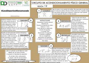 CIRCUITO DE ACONDICIONAMIENTO FÍSICO GENERAL Sesión 12